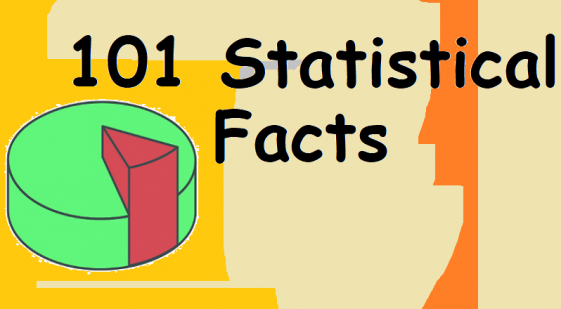 101 Statistical Facts That are Super Interesting